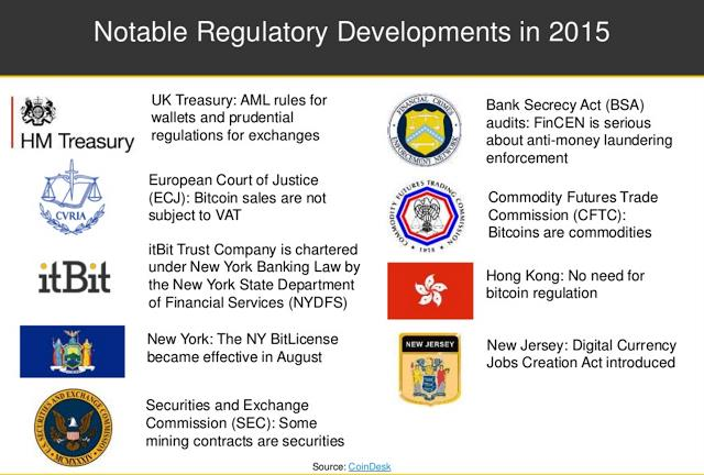 notable-regulatory